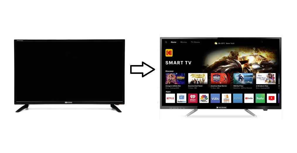 nomral tv to smart tv